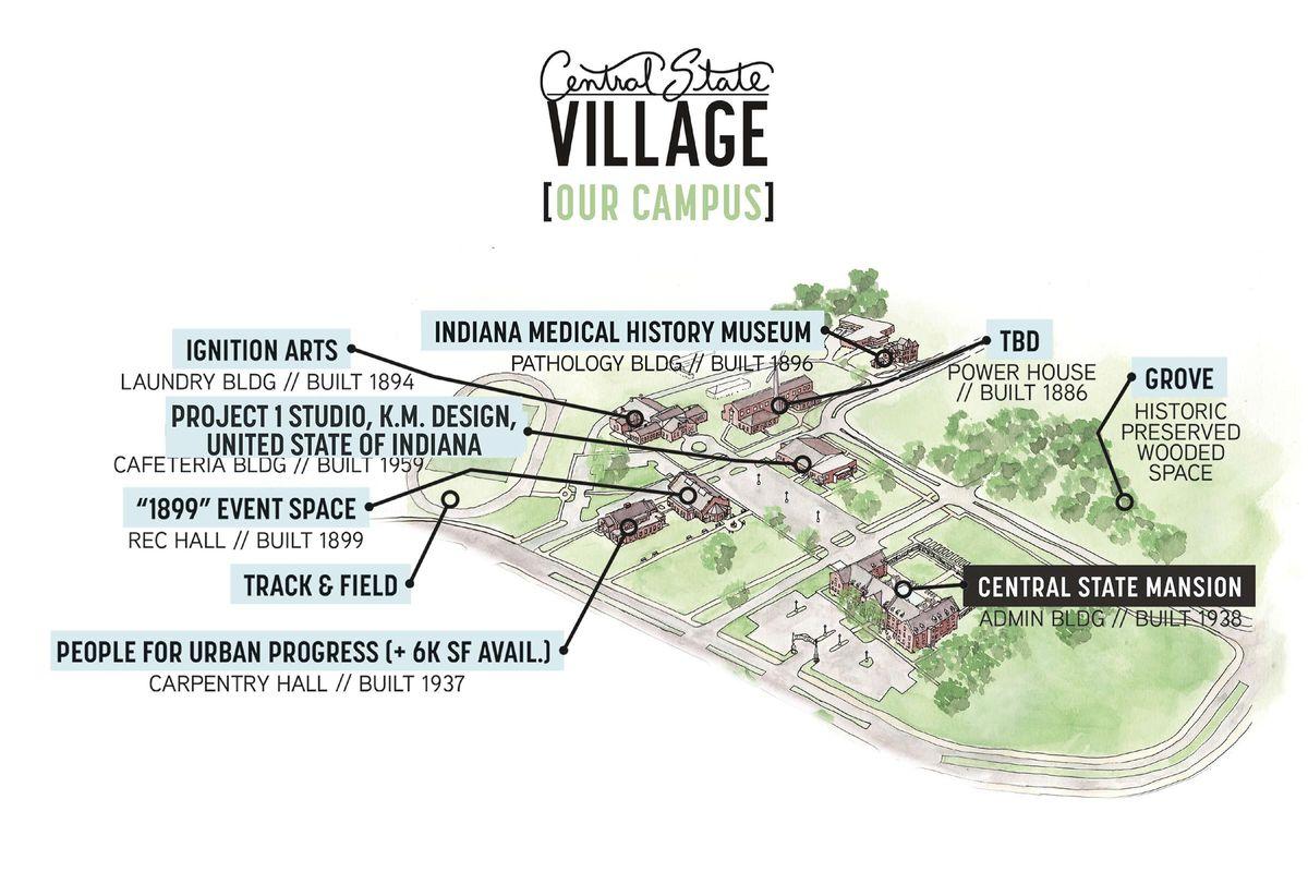 Central State Village